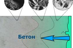 Схема действия гидроизоляции в бетоне