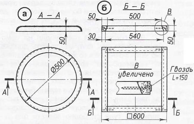 Варианты опалубок для изготовления бетонных плит