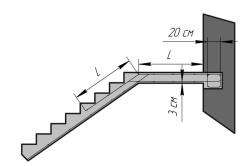 Постройка лестницы своими руками