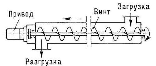 Konstrukcija