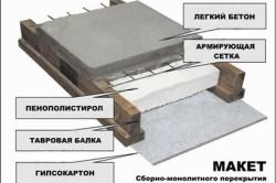Макет сборно-монолитного перекрытия