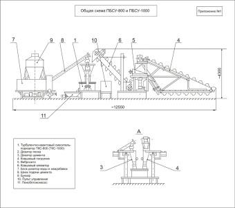 Общая схема рабочего процесса по изготовлению пенобетонной смеси