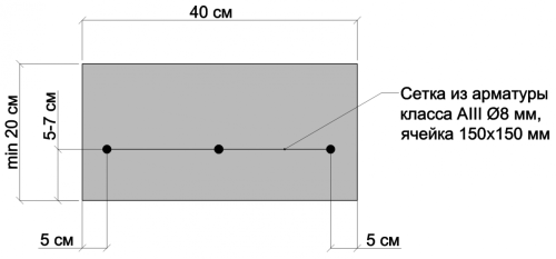 Схема армирования бетона