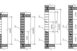 Схема армирования газобетонной кладки по высоте стен