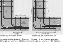 Схема армирования углов ленточного фундамента