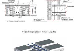 Схема армирования монолитных ребристых плит
