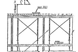Схема бетонирования монолитной плиты перекрытия