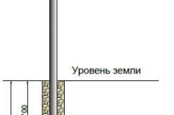 Схема бетонирования столба бетоном М300