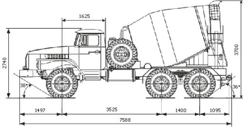 Схема бетонного миксера