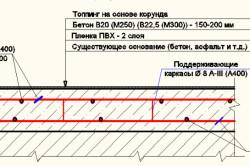Схема бетонного пола гаража