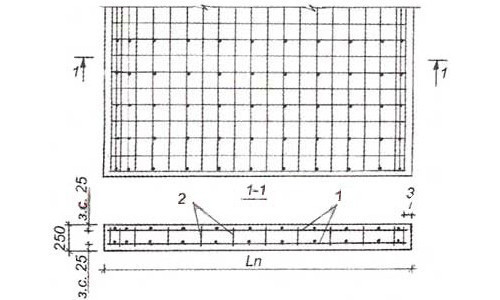 Схема бетонной монолитной плиты