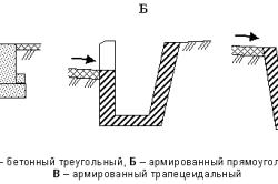 Схема борт-лотков