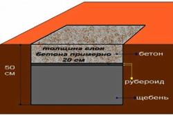 Схема цементного фундамента
