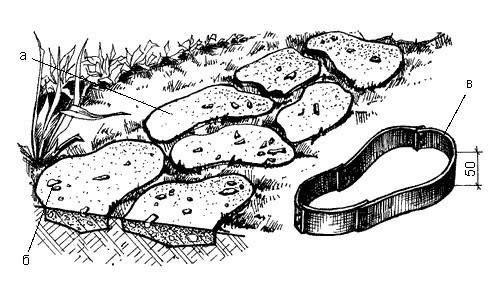 Схема декоративной садовой дорожки