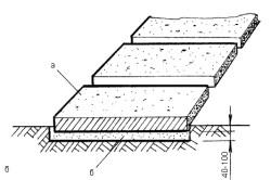 Схема дорожки из бетонных плит