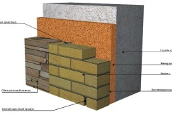 Схема фасада из газобетона