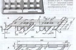 Схема формы под бетонную дорожку
