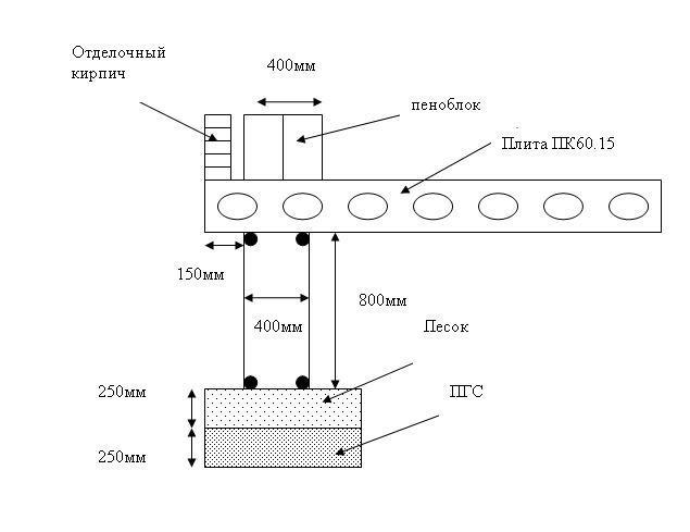 Схема этажа из пеноблока