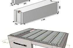 Схема кладки бани из полистиролбетонных блоков