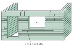 Схема кладки блочной стены