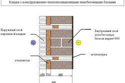 Схема кладки стены с теплоизоляцией пеноблоками
