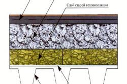 Схема кровли из пенобетона