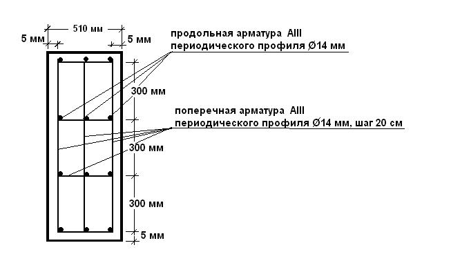 Схема ленточного фундамента с армированием