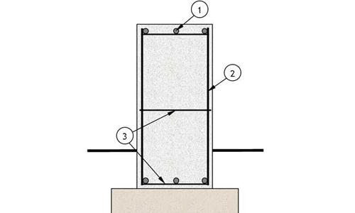 Схема мелкозаглубленного ленточного фундамента с армированием