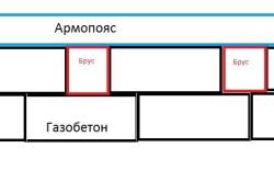 Схема монтажа армопояса
