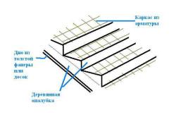 Схема монтажа бетонной лестницы