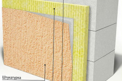Схема наружного утепления стен из пеноблоков