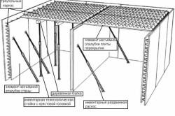 Схема опалубки плиты перекрытия