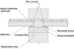 Схема опирания перекрытия по профнастилу