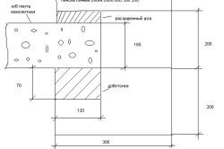 Схема опоры из пенобетонных блоков