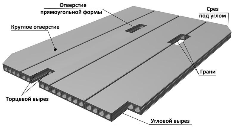 Схема отверстий в бетонном перекрытии