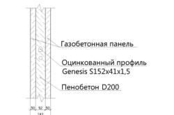 Схема перегородки из газобетонной панели