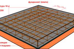 Схема плитного фундамента для дома из пеноблоков