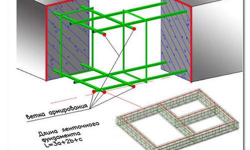 Схема подготовки ленточного фундамента