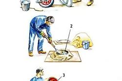 Схема приготовления бетона