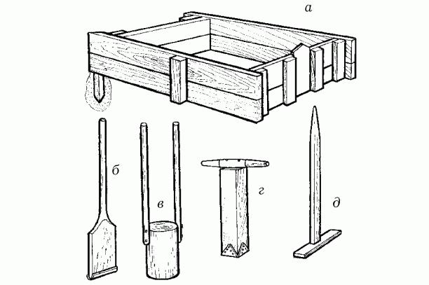 Схема приспособления для изготовления бетонной смеси