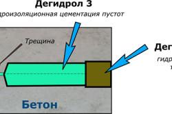 Схема ремонта и гидроизоляции трещин в бетоне