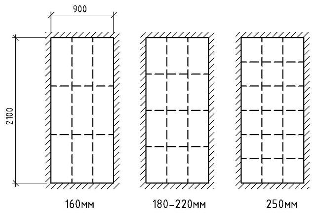 Схема резки проемов в бетоне
