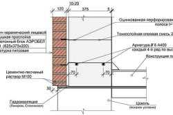 Стена из газобетонных блоков
