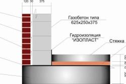 Схема строительства порога из газобетона