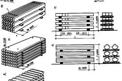 Схема строповка и расстроповка плиты перекрытий