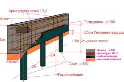Схема свайного фундамента с арматурной сеткой