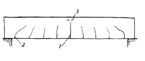 Схема трещин в бетонном основании