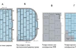 Схема укладки бетонной мозаики