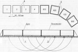 Схема укладки дорожки из бетона
