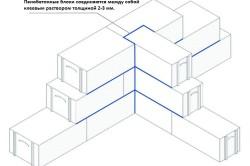 Схема укладки пеноблоков